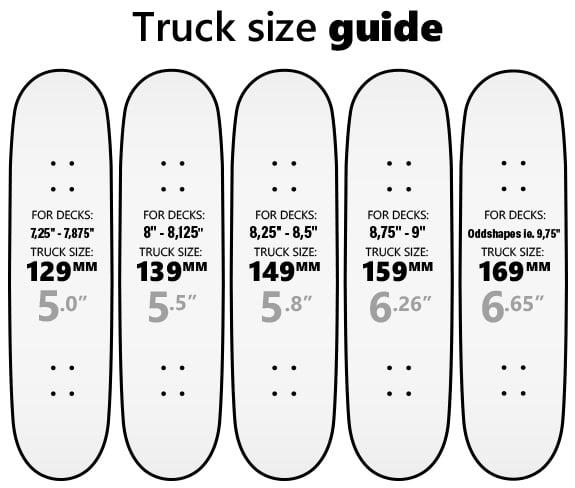 medida tabla skate